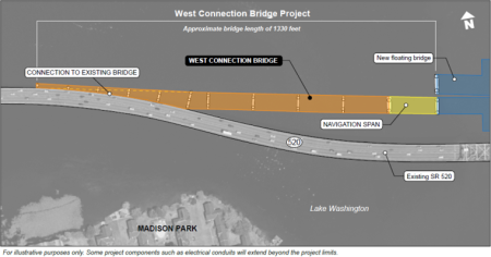 The West Connection Bridge. Image: WSDOT